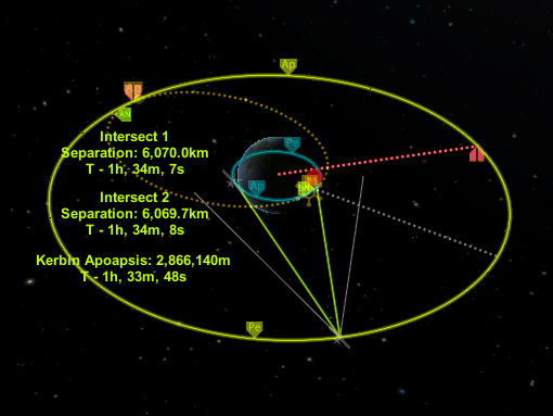 how to make orbit in ksp